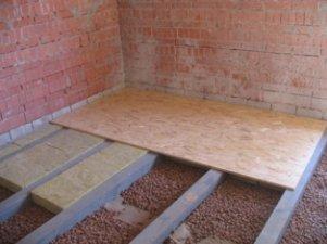 Изоват Izovat 35  внутренняя теплоизоляция для потолков и мансард